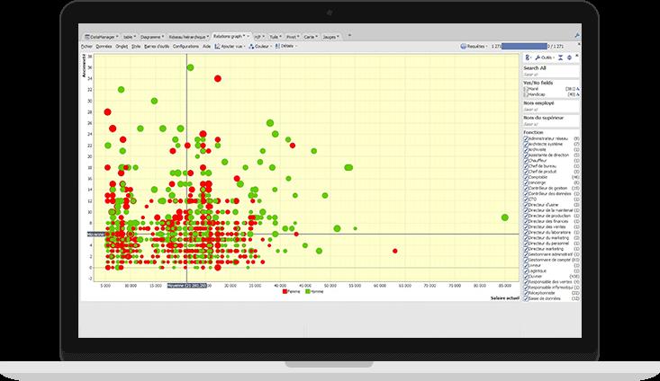 Visualisation graphique des données